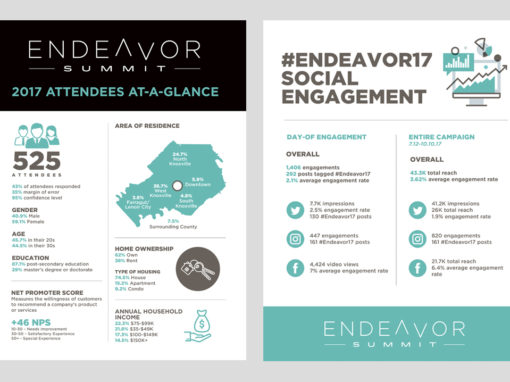 Endeavor Attendee Demographic Sheets
